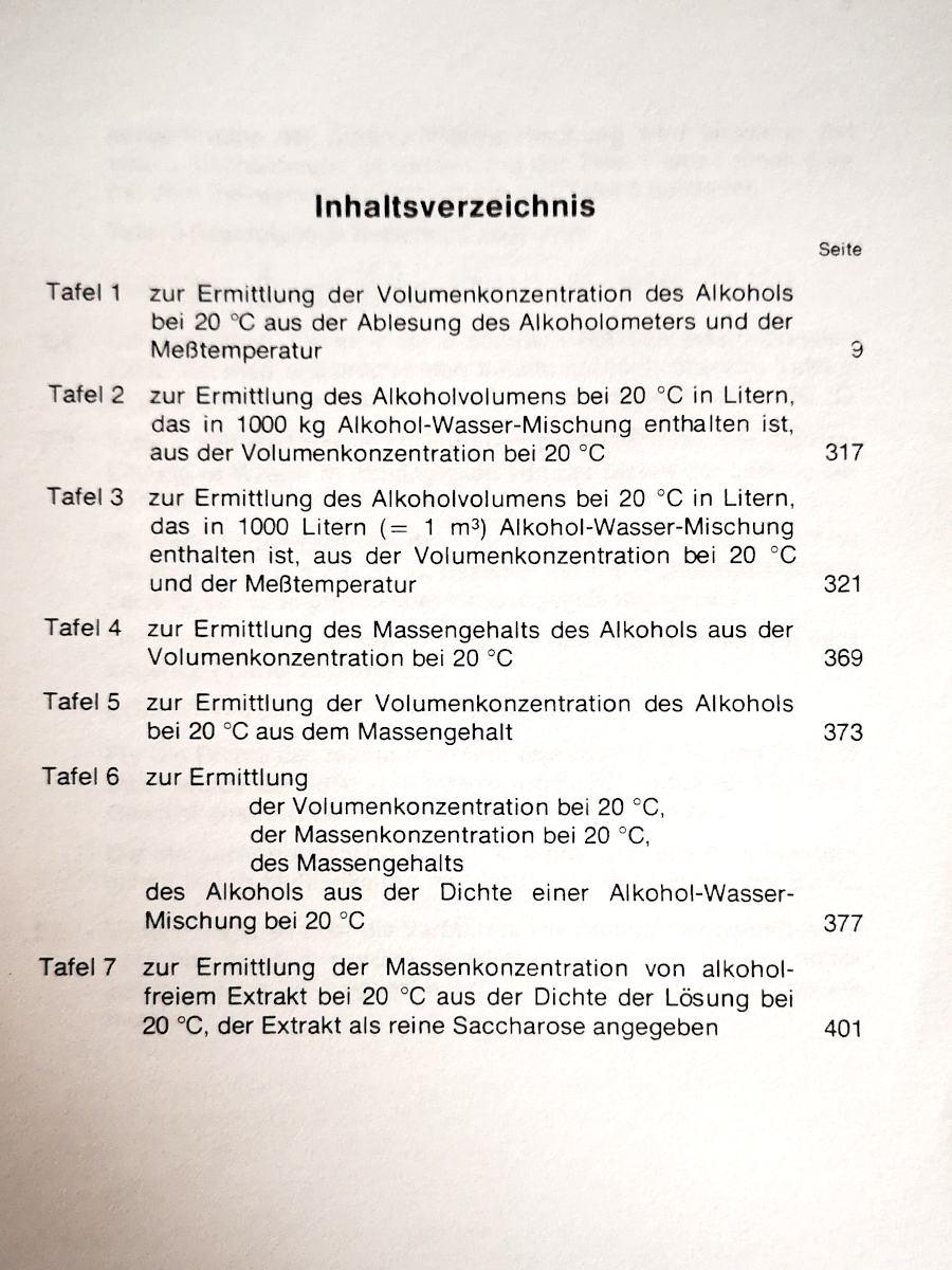 Amtliche Alkoholtafel: Inhaltsverzeichnis